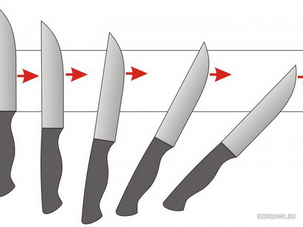 Как заточить кухонный нож в домашних условиях